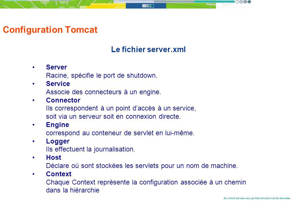 Configuration Tomcat Le fichier server.xml