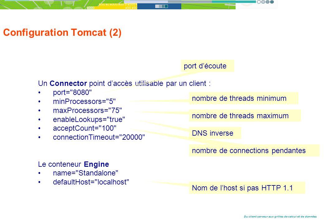 Configuration Tomcat (2)