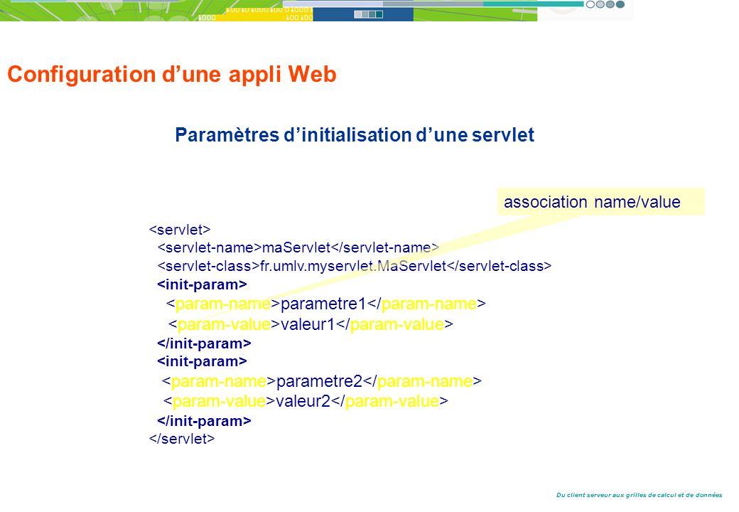 Configuration d'une appli Web