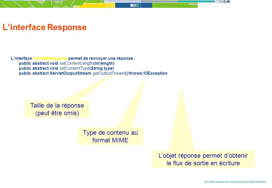 L'interface Response Taille de la réponse (peut être omis)