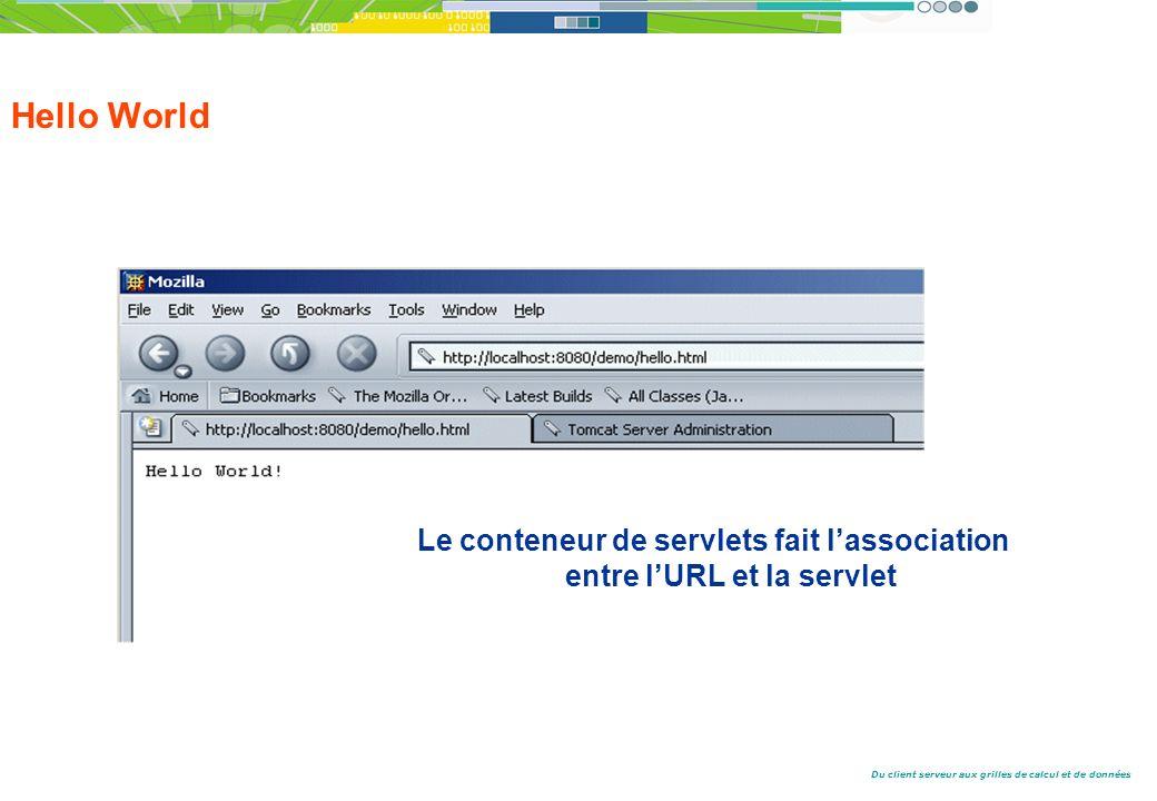 Le conteneur de servlets fait l'association entre l'URL et la servlet