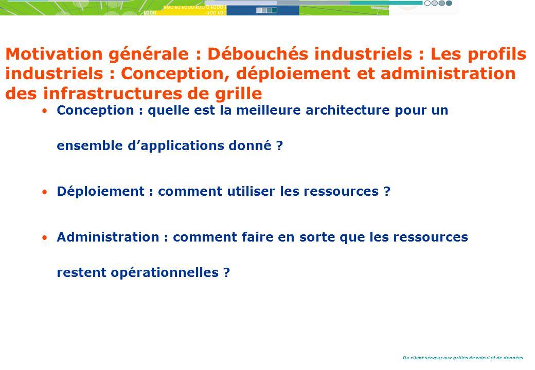 Motivation générale : Débouchés industriels : Les profils industriels : Conception, déploiement et administration des infrastructures de grille