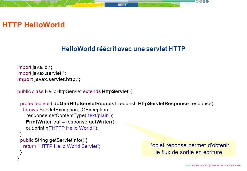 HelloWorld réécrit avec une servlet HTTP
