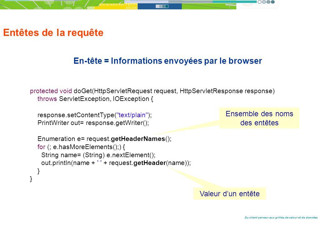 En-tête = Informations envoyées par le browser