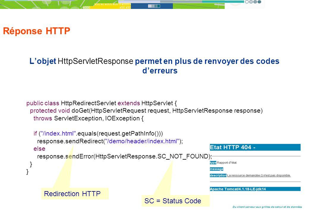 Réponse HTTP L'objet HttpServletResponse permet en plus de renvoyer des codes d'erreurs. public class HttpRedirectServlet extends HttpServlet {