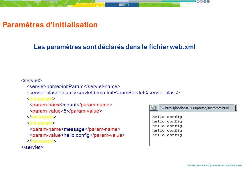Paramètres d'initialisation