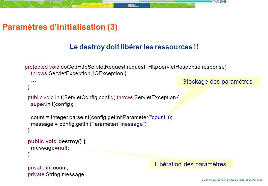 Paramètres d'initialisation (3)