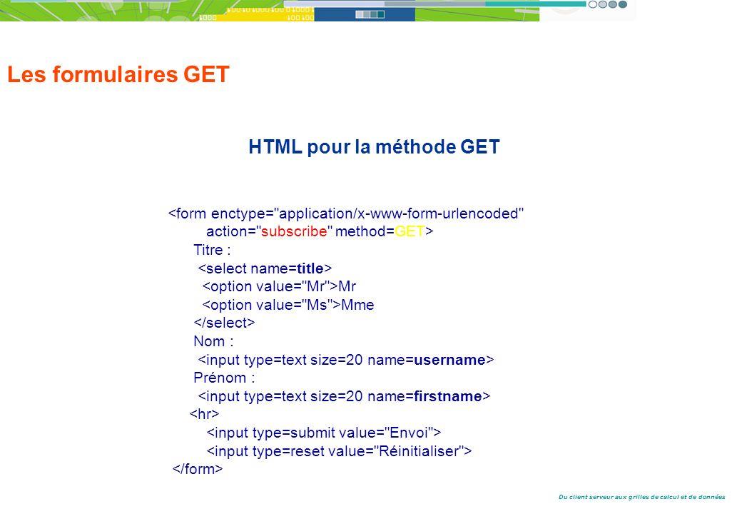 HTML pour la méthode GET