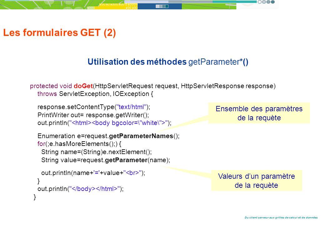 Les formulaires GET (2) Utilisation des méthodes getParameter*()