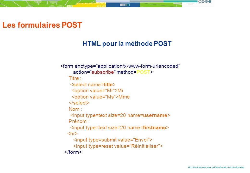 HTML pour la méthode POST