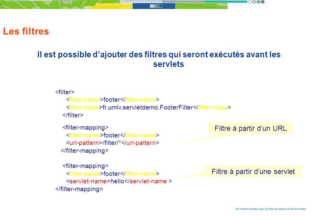 Les filtres Il est possible d'ajouter des filtres qui seront exécutés avant les servlets. <filter>