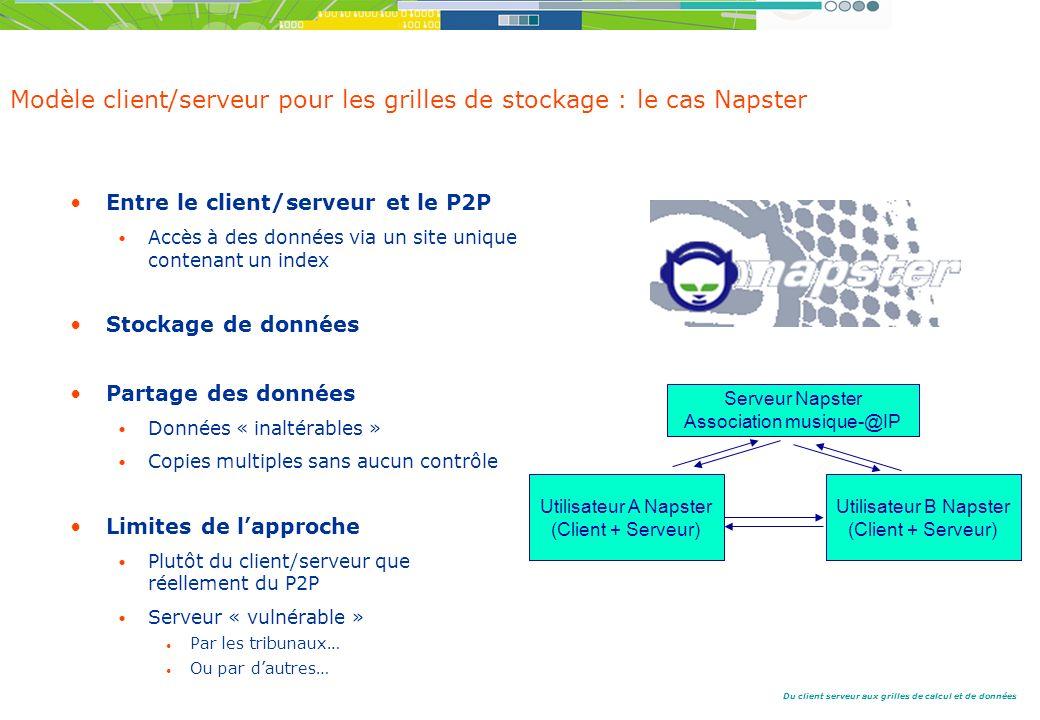 Modèle client/serveur pour les grilles de stockage : le cas Napster