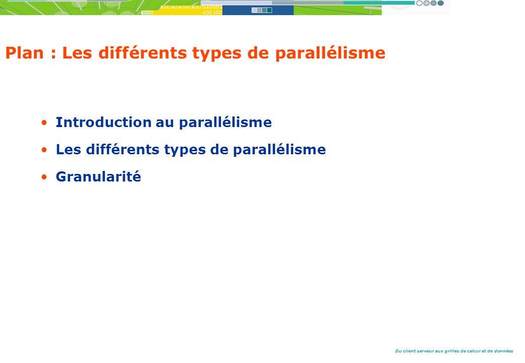 Plan : Les différents types de parallélisme
