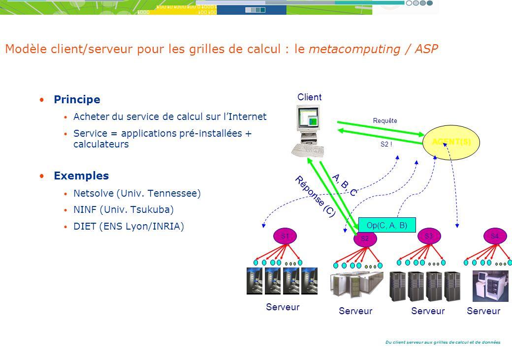 Modèle client/serveur pour les grilles de calcul : le metacomputing / ASP