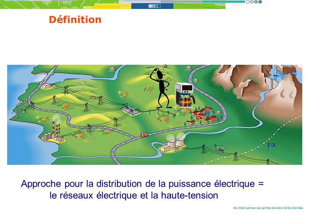 Définition Approche pour la distribution de la puissance électrique = le réseaux électrique et la haute-tension.
