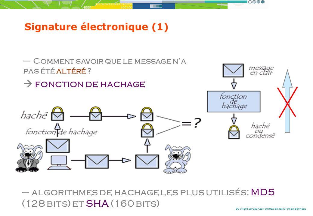 Signature électronique (1)