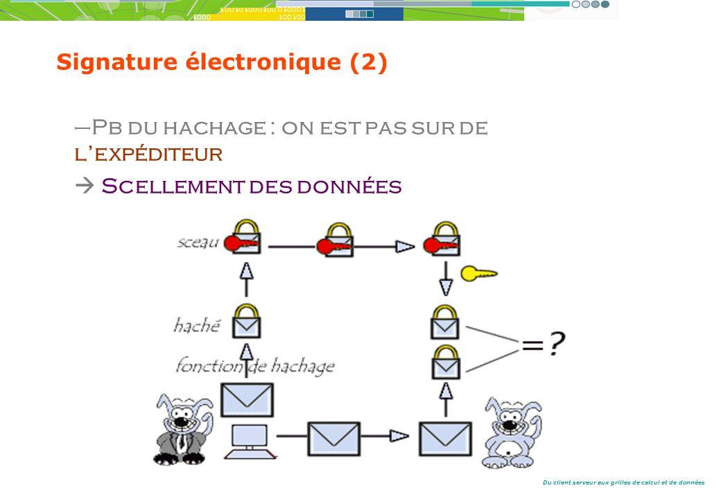 Signature électronique (2)