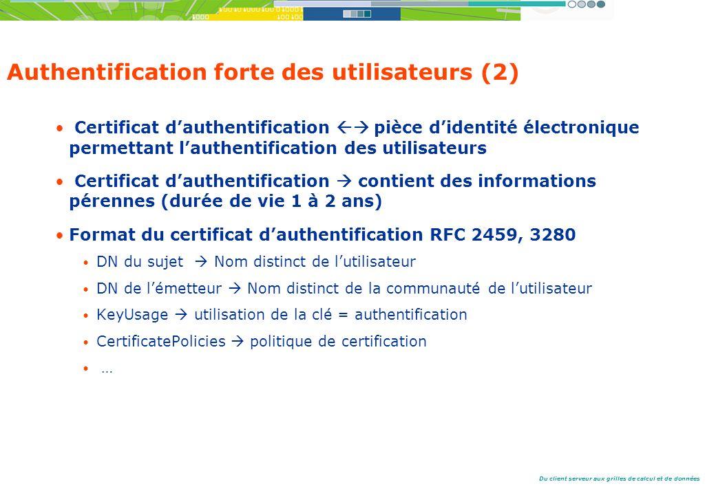 Authentification forte des utilisateurs (2)