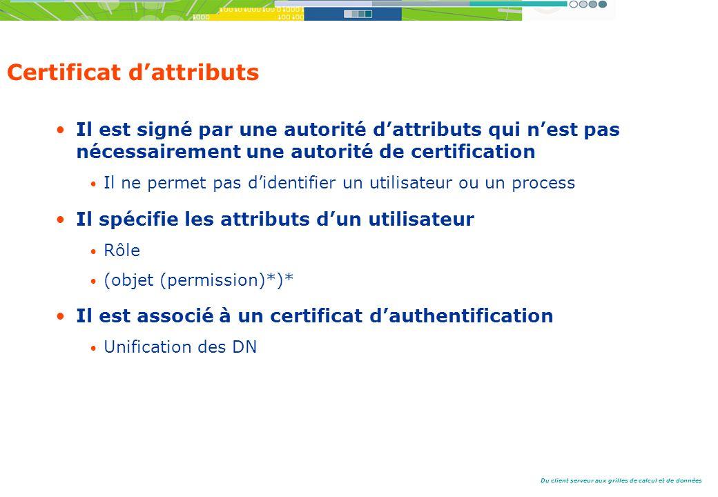 Certificat d'attributs