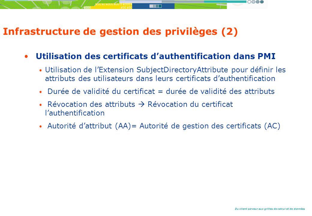 Infrastructure de gestion des privilèges (2)
