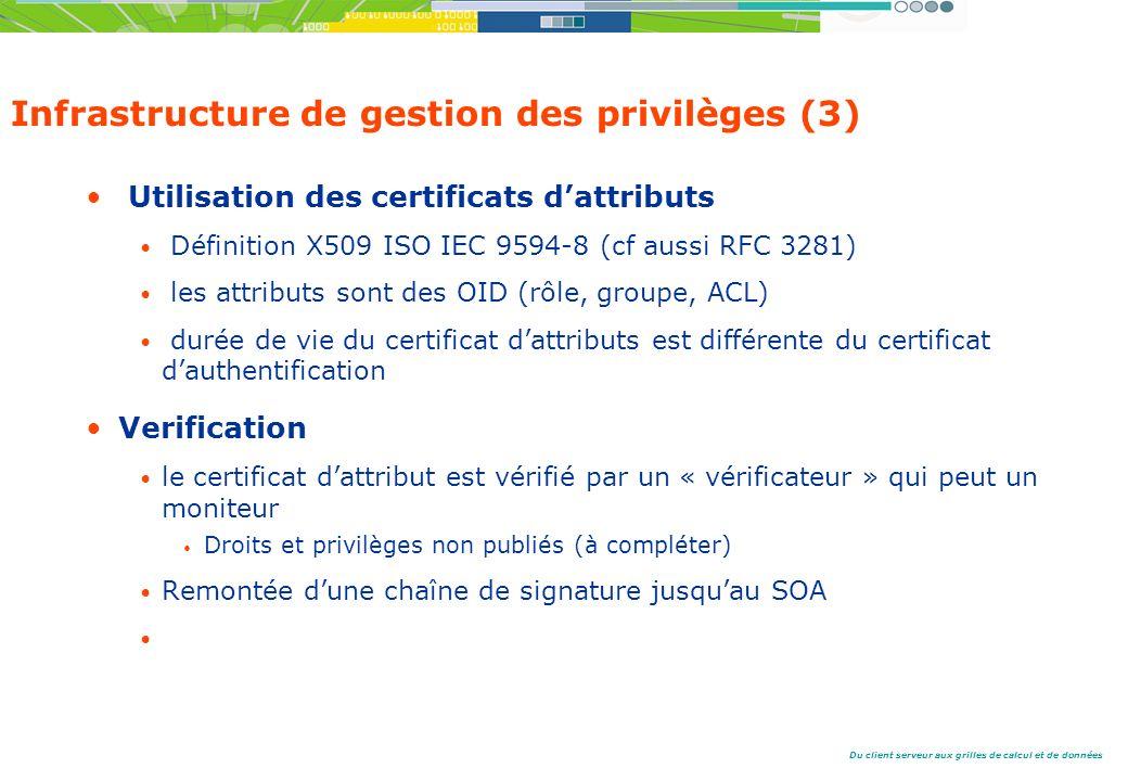 Infrastructure de gestion des privilèges (3)