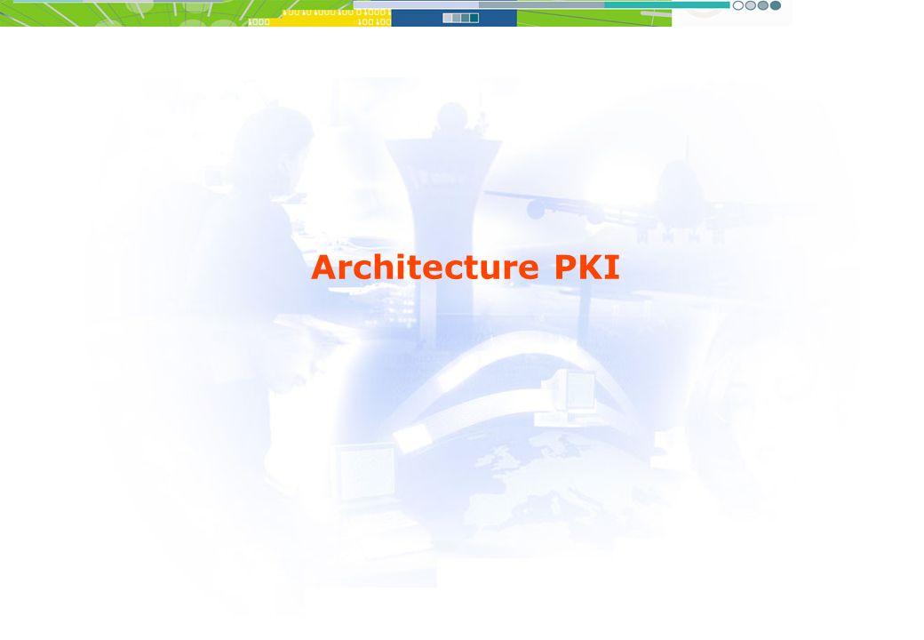 Architecture PKI