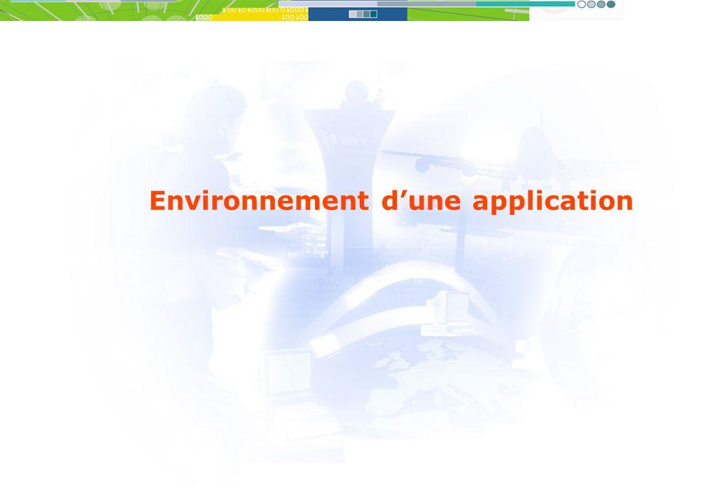 Environnement d'une application
