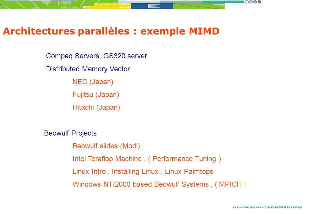 Architectures parallèles : exemple MIMD