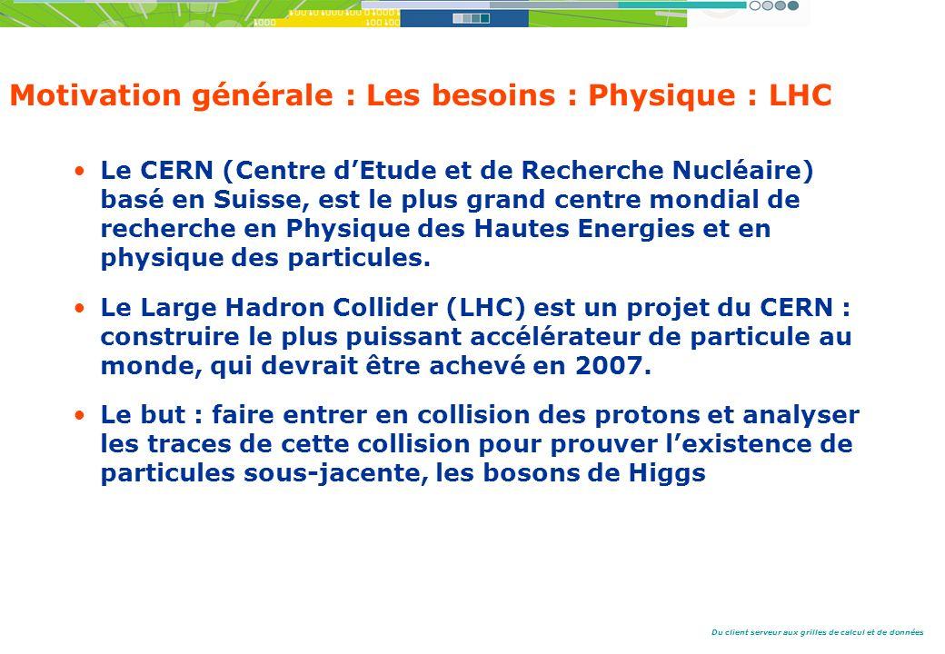 Motivation générale : Les besoins : Physique : LHC