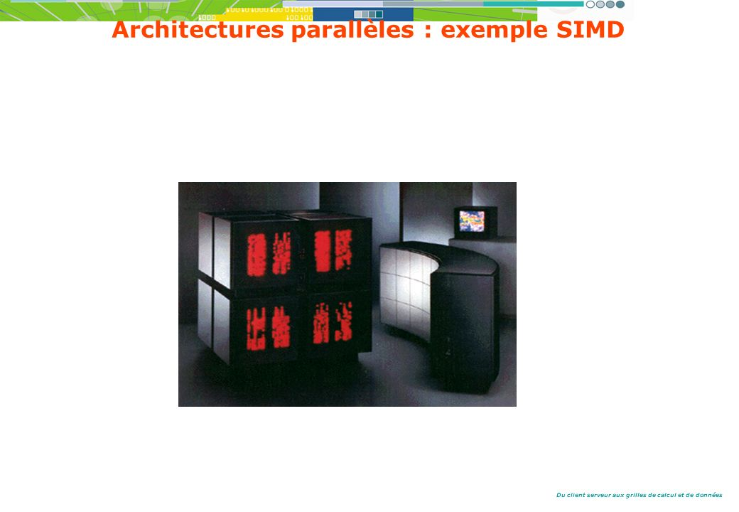 Architectures parallèles : exemple SIMD