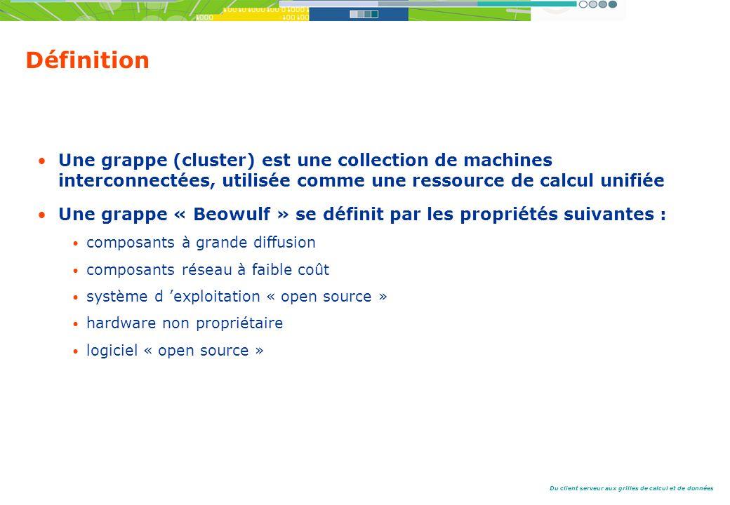 Définition Une grappe (cluster) est une collection de machines interconnectées, utilisée comme une ressource de calcul unifiée.