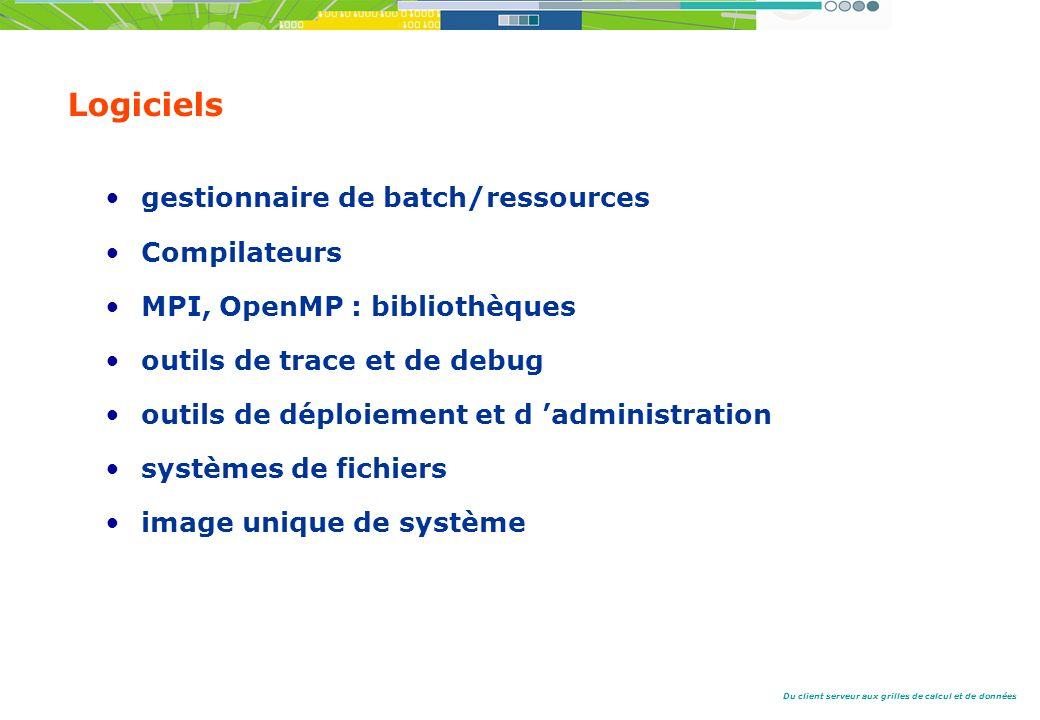 Logiciels gestionnaire de batch/ressources Compilateurs