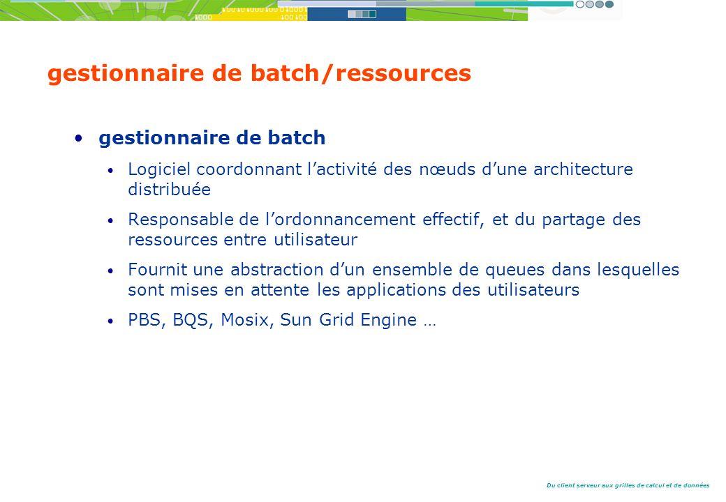 gestionnaire de batch/ressources