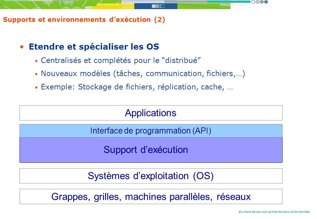 Systèmes d'exploitation (OS)