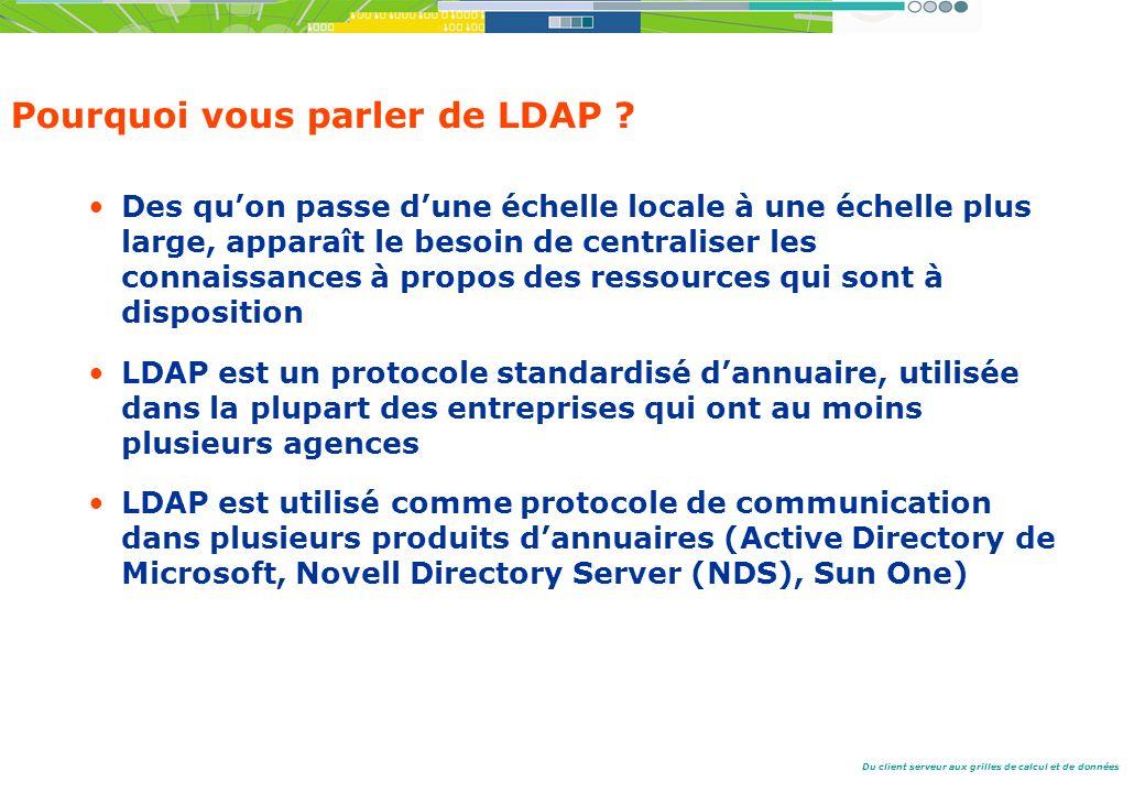 Pourquoi vous parler de LDAP