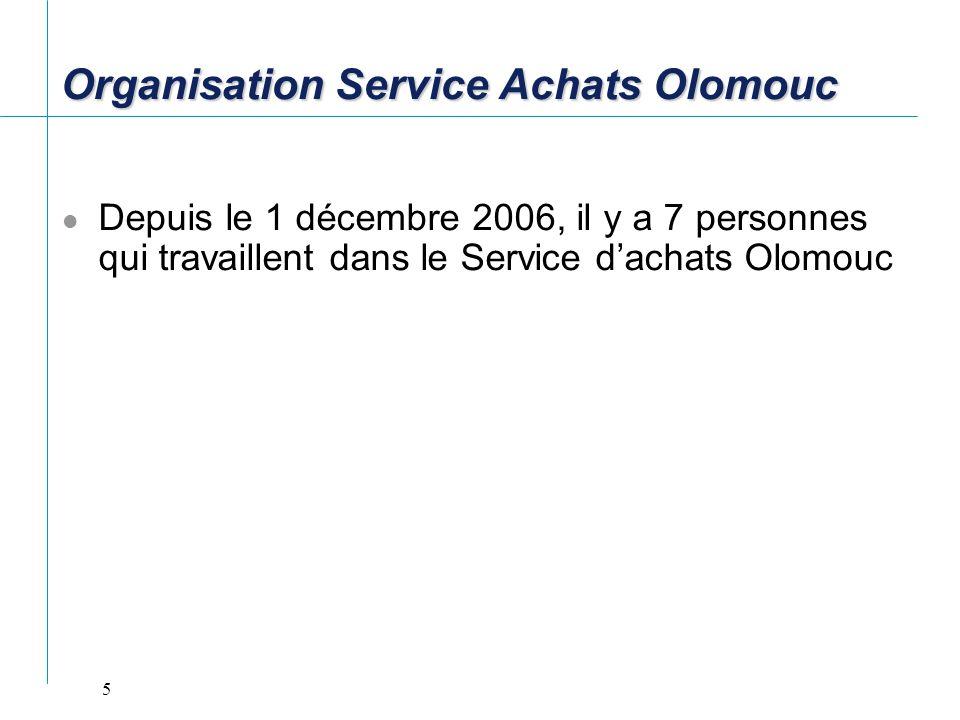 Organisation Service Achats Olomouc