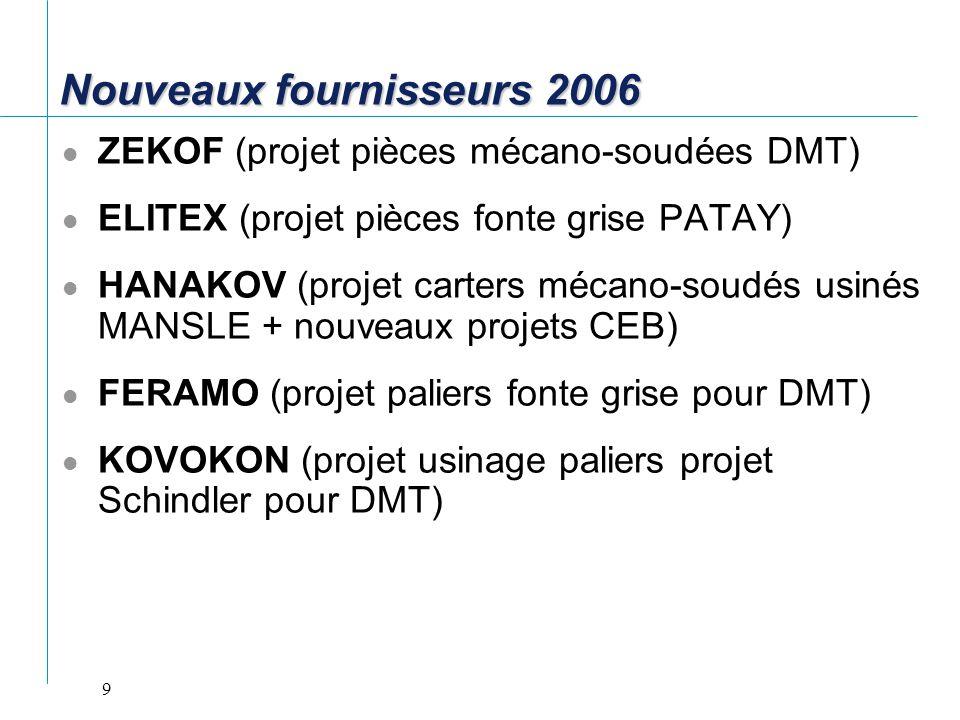 Nouveaux fournisseurs 2006