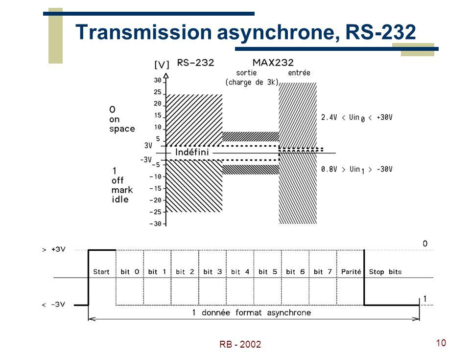Transmission asynchrone, RS-232