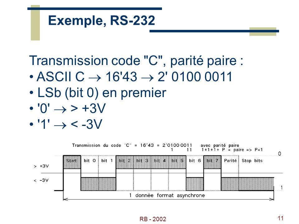 Transmission code C , parité paire : ASCII C  16 43  2 0100 0011