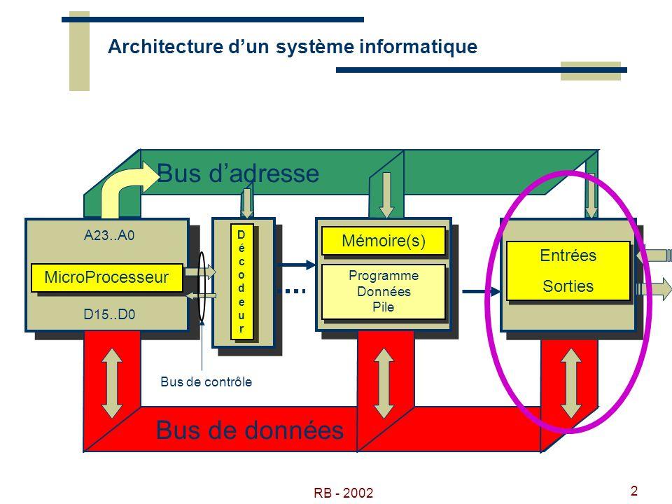 Architecture d'un système informatique