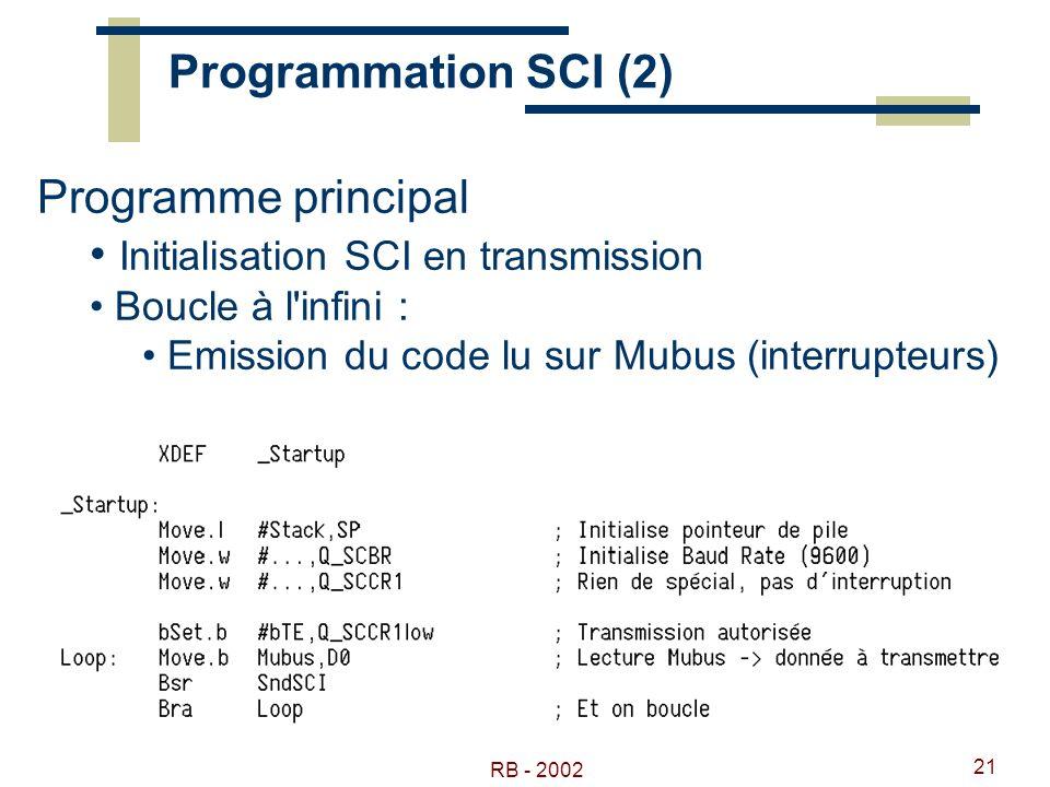 Initialisation SCI en transmission