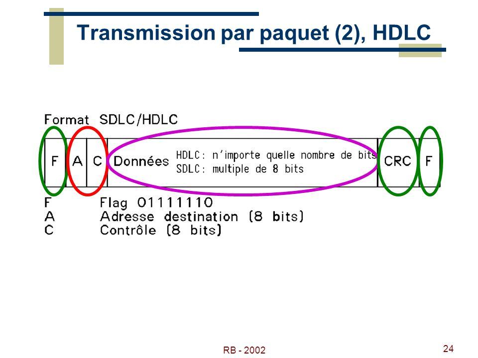 Transmission par paquet (2), HDLC