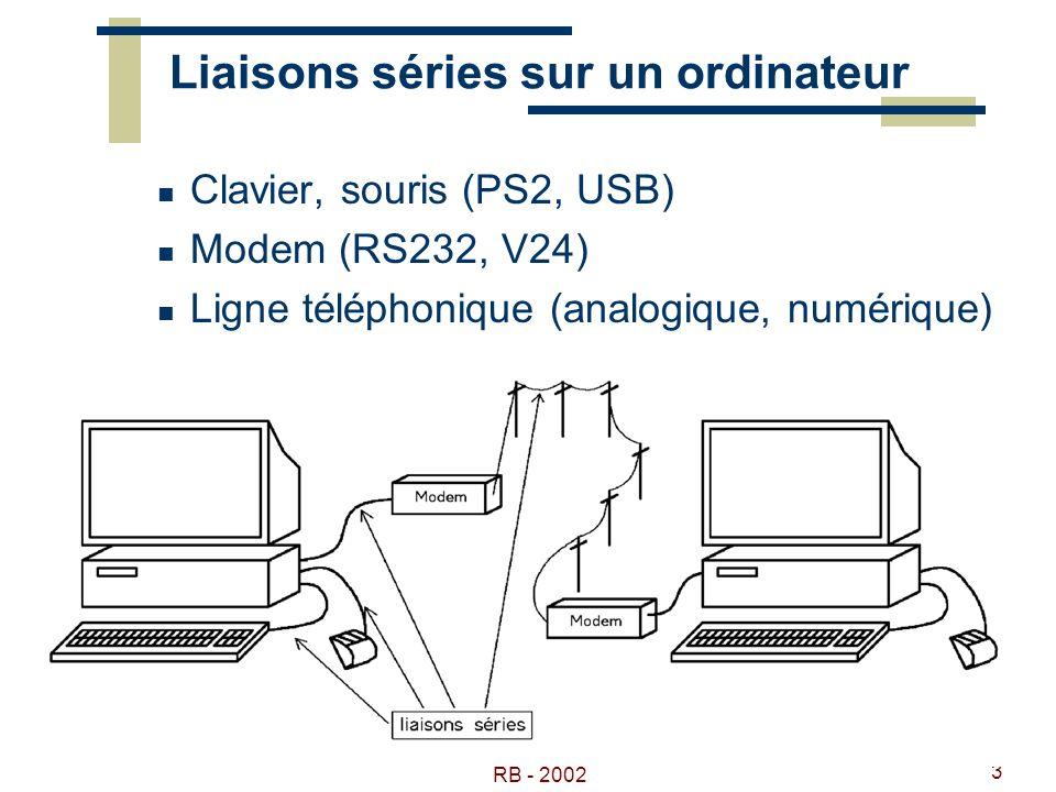Liaisons séries sur un ordinateur