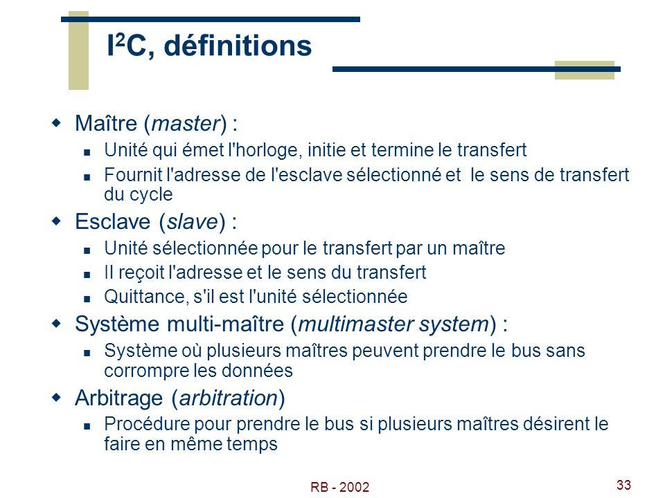 I2C, définitions Maître (master) : Esclave (slave) :