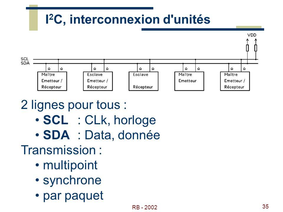 I2C, interconnexion d unités