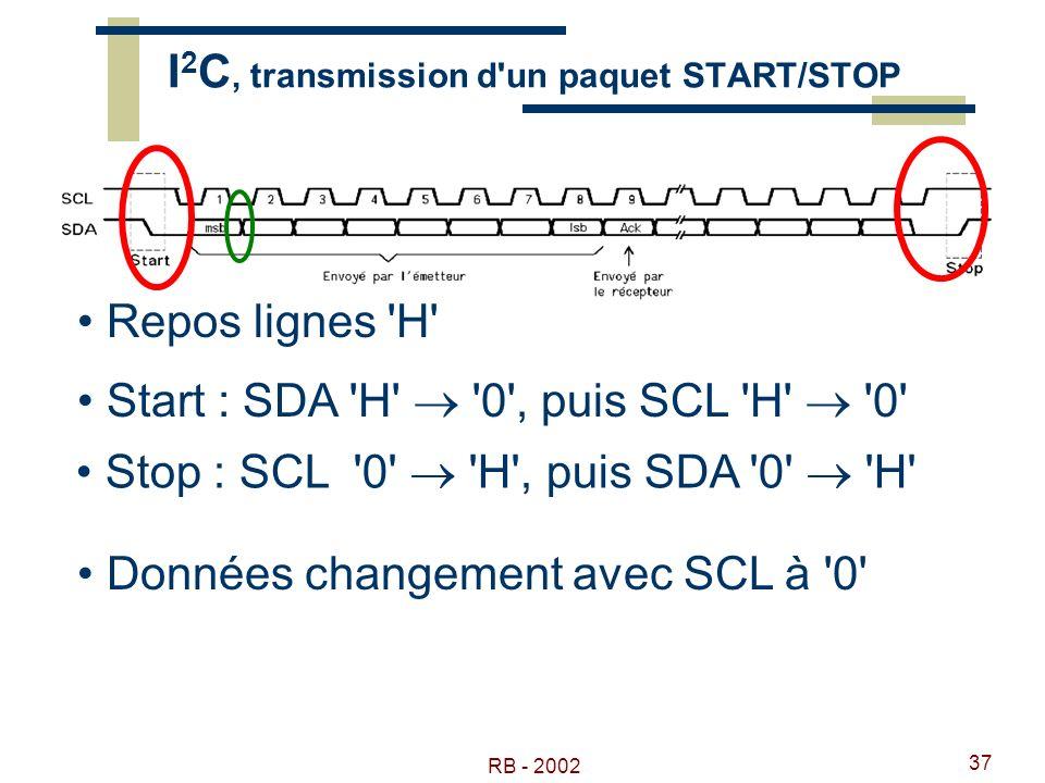 I2C, transmission d un paquet START/STOP
