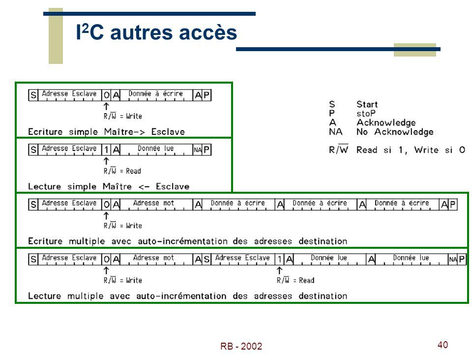 I2C autres accès RB - 2002