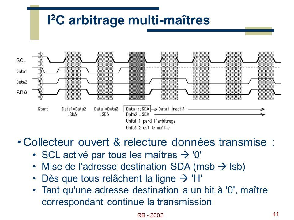I2C arbitrage multi-maîtres