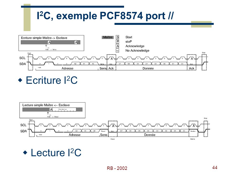 I2C, exemple PCF8574 port // Ecriture I2C Lecture I2C RB - 2002