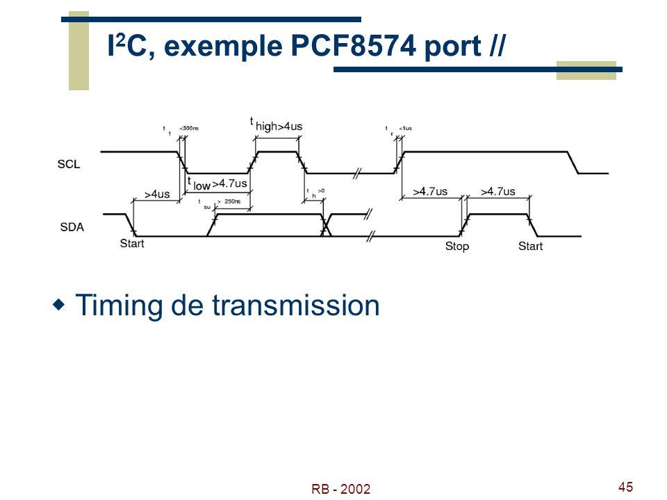 Timing de transmission